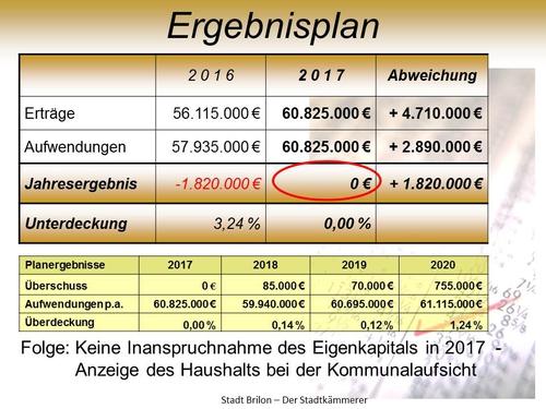 HH 2017 - Folie Ergebnisplan für Brialog